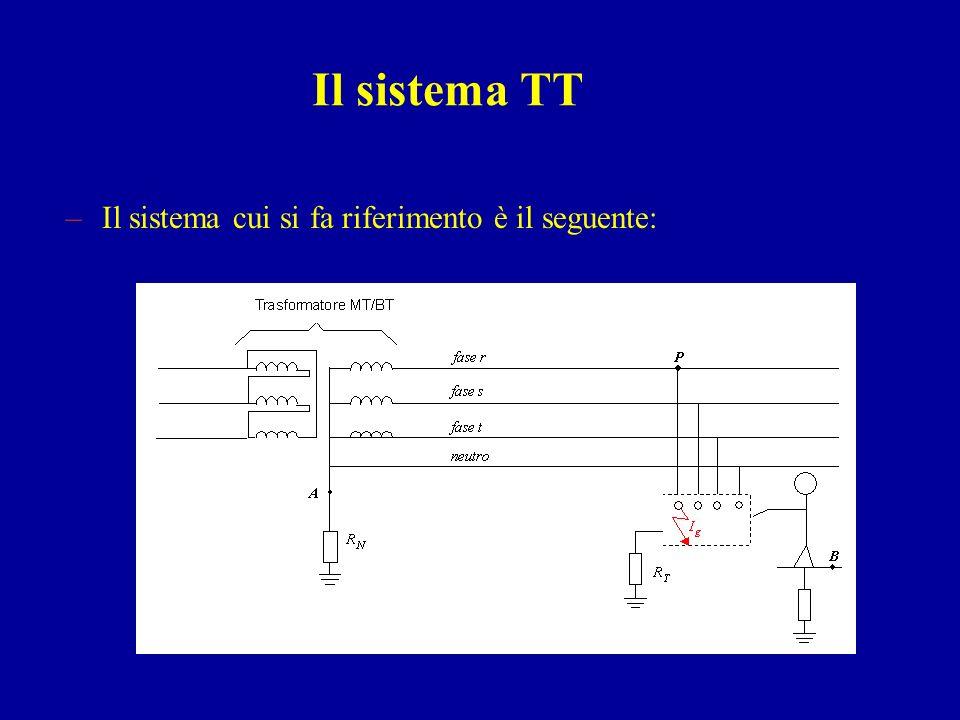 Il sistema TT Il sistema cui si fa riferimento è il seguente:
