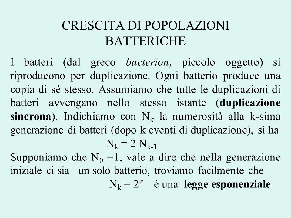 CRESCITA DI POPOLAZIONI BATTERICHE