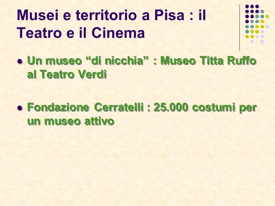 Musei e territorio a Pisa : il Teatro e il Cinema