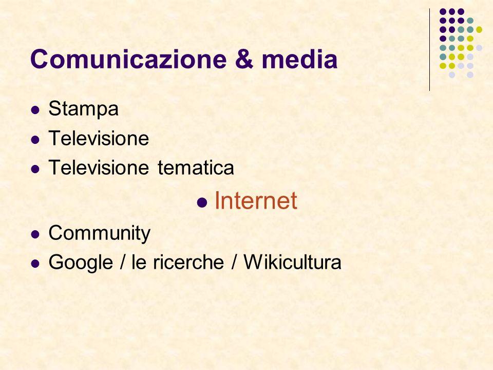 Comunicazione & media Internet Stampa Televisione Televisione tematica