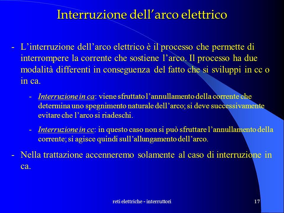 Interruzione dell'arco elettrico