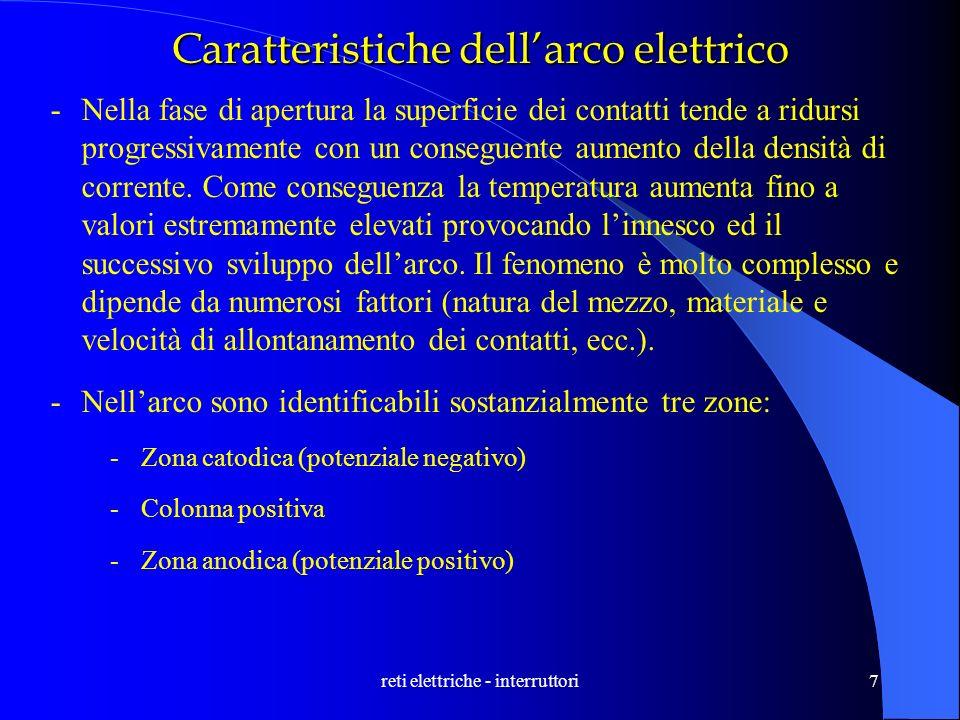 Caratteristiche dell'arco elettrico