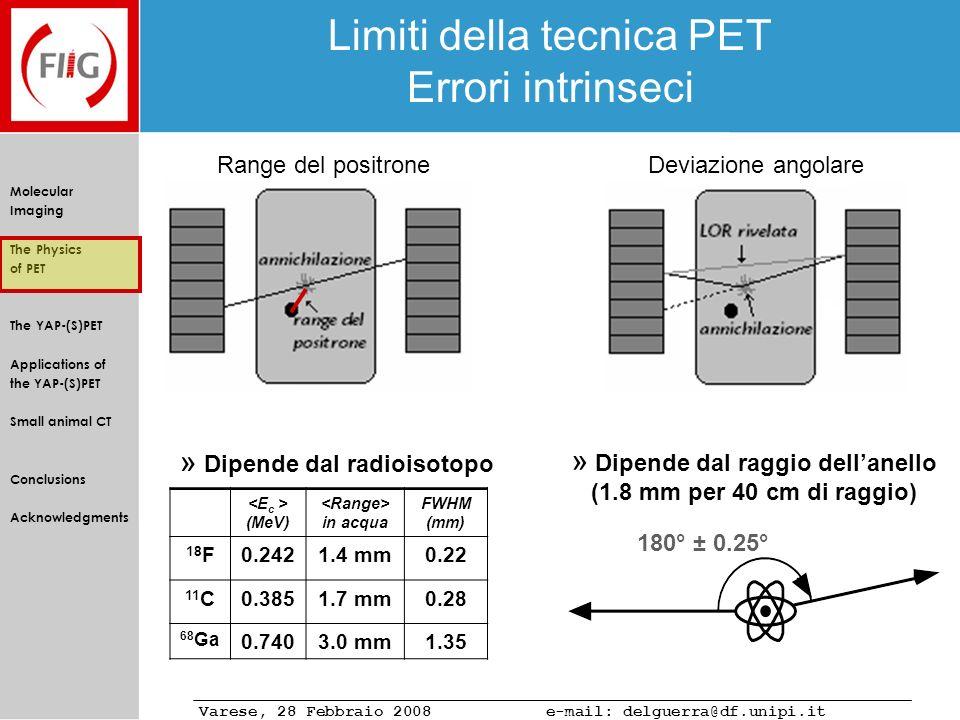 Limiti della tecnica PET Errori intrinseci