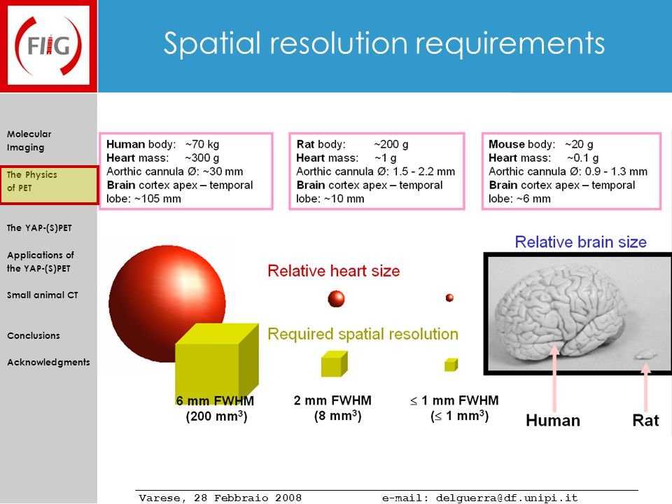 Spatial resolution requirements