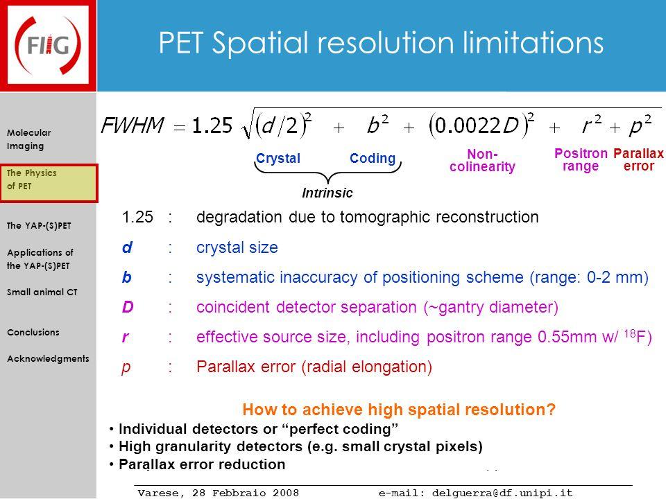 PET Spatial resolution limitations