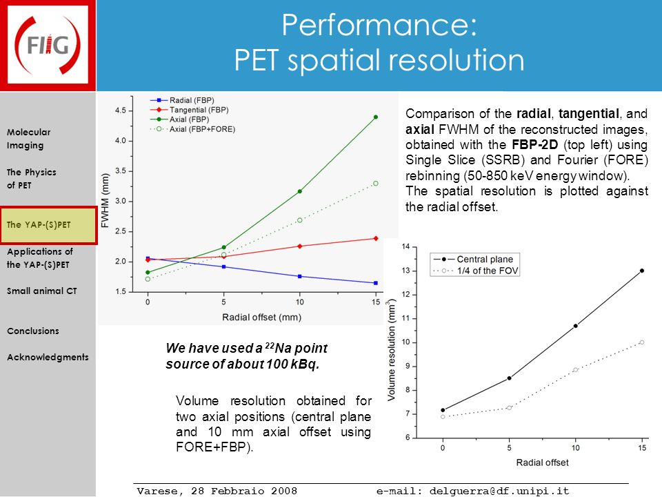 Performance: PET spatial resolution