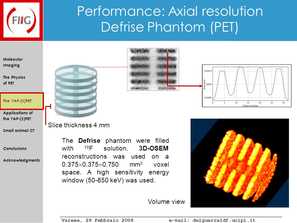 Performance: Axial resolution Defrise Phantom (PET)