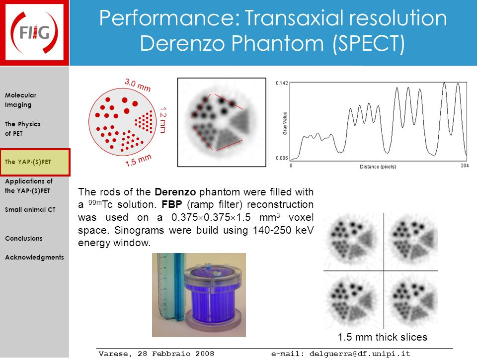 Performance: Transaxial resolution Derenzo Phantom (SPECT)