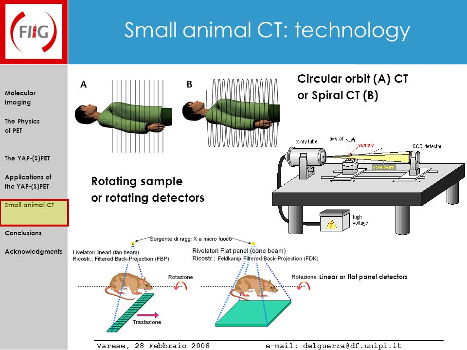 Small animal CT: technology