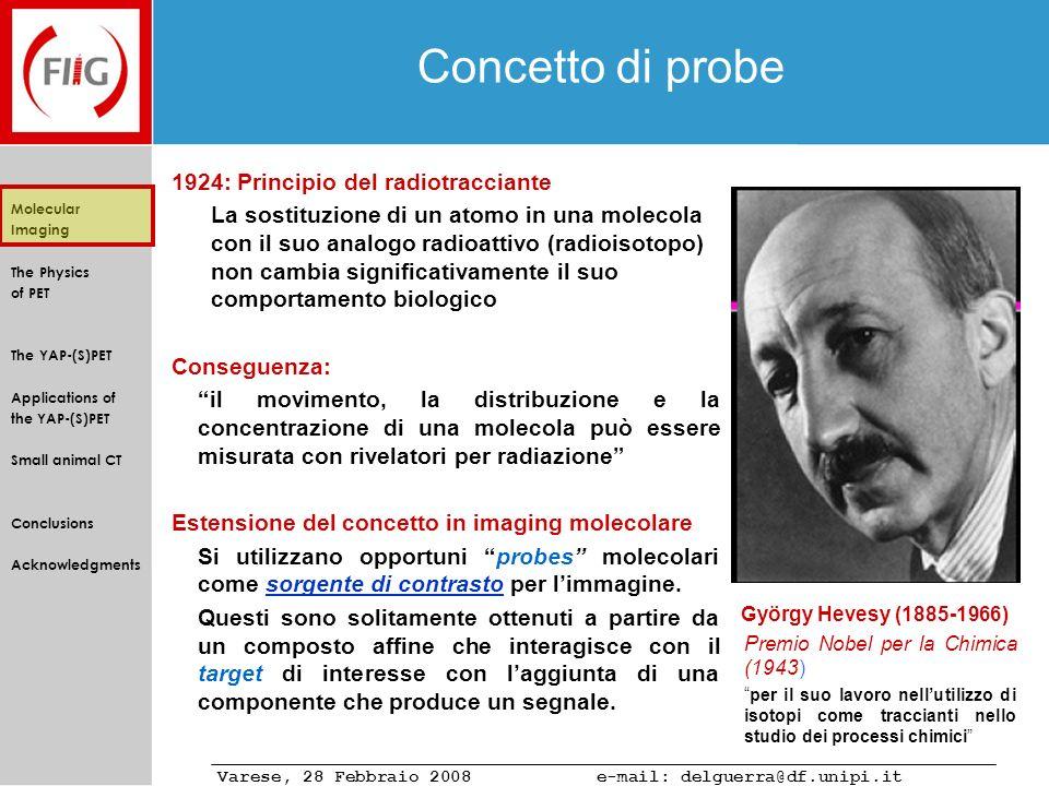 Concetto di probe 1924: Principio del radiotracciante