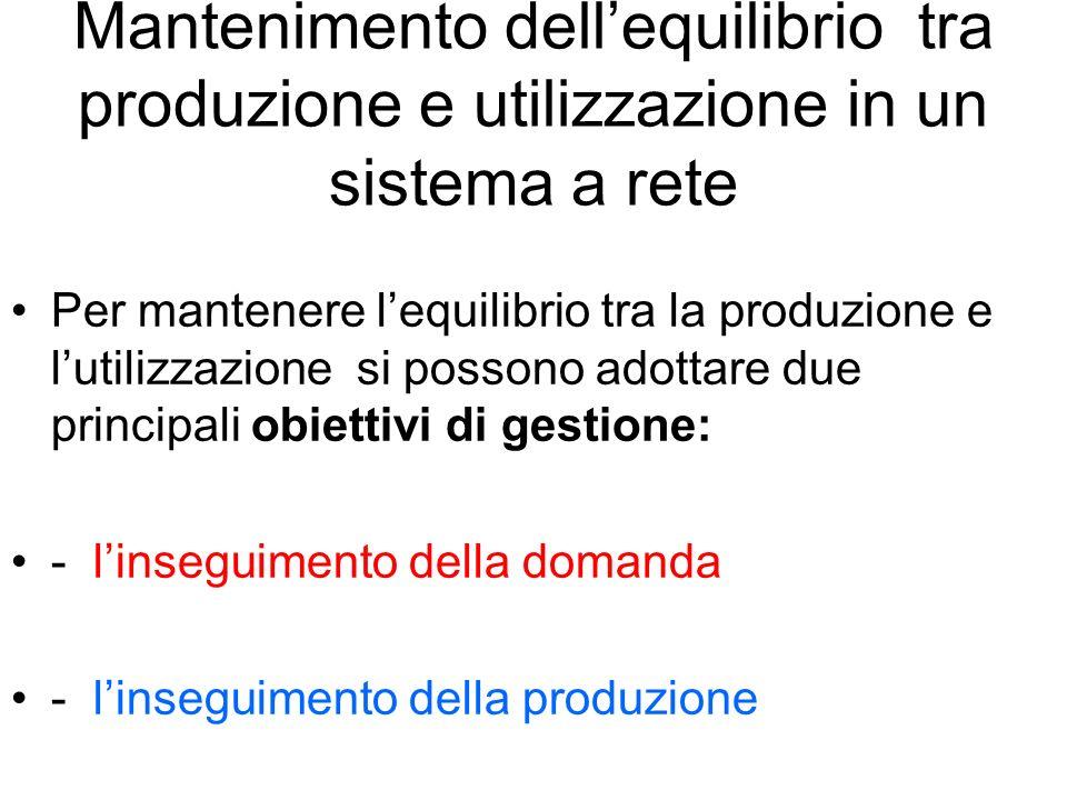 Mantenimento dell'equilibrio tra produzione e utilizzazione in un sistema a rete