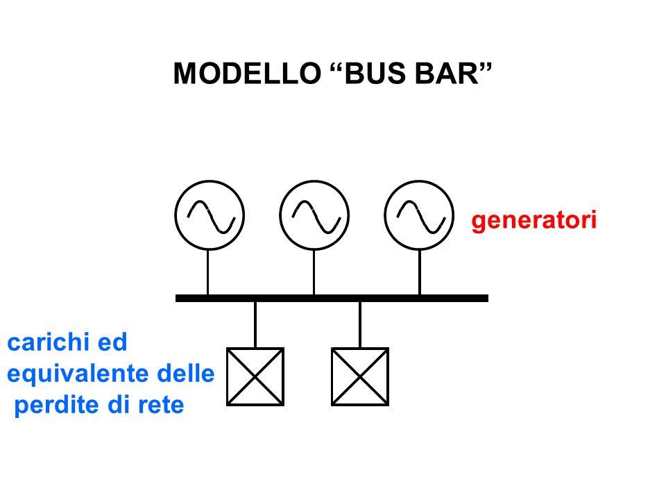 MODELLO BUS BAR generatori carichi ed equivalente delle