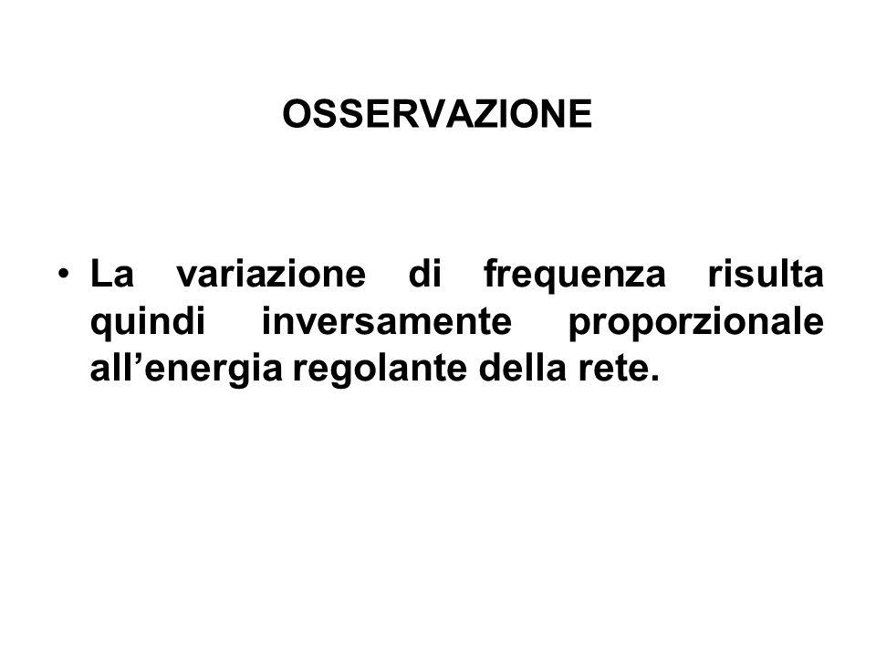 OSSERVAZIONE La variazione di frequenza risulta quindi inversamente proporzionale all'energia regolante della rete.