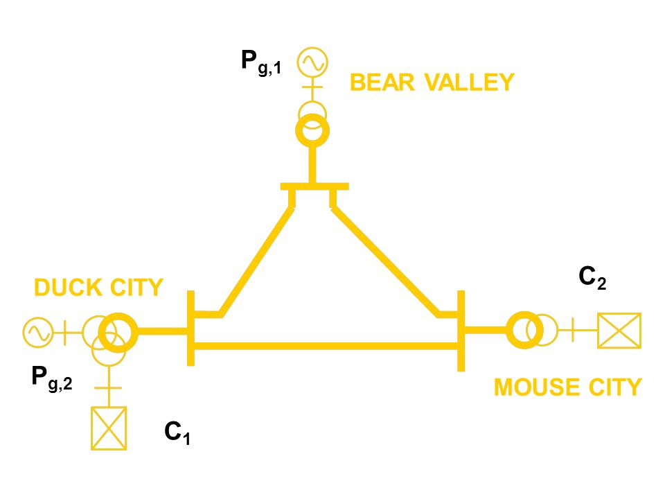 Pg,1 BEAR VALLEY C2 DUCK CITY Pg,2 MOUSE CITY C1
