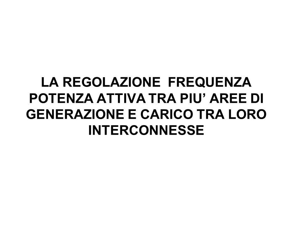 LA REGOLAZIONE FREQUENZA POTENZA ATTIVA TRA PIU' AREE DI GENERAZIONE E CARICO TRA LORO INTERCONNESSE