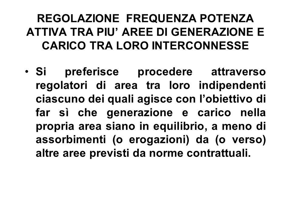 REGOLAZIONE FREQUENZA POTENZA ATTIVA TRA PIU' AREE DI GENERAZIONE E CARICO TRA LORO INTERCONNESSE