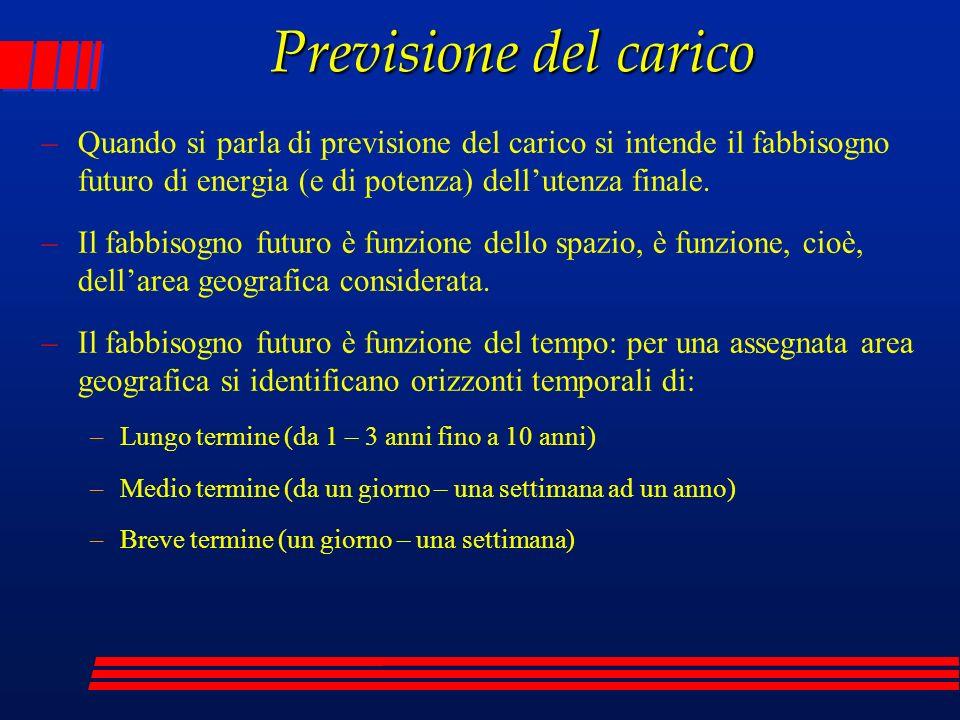 Previsione del carico Quando si parla di previsione del carico si intende il fabbisogno futuro di energia (e di potenza) dell'utenza finale.