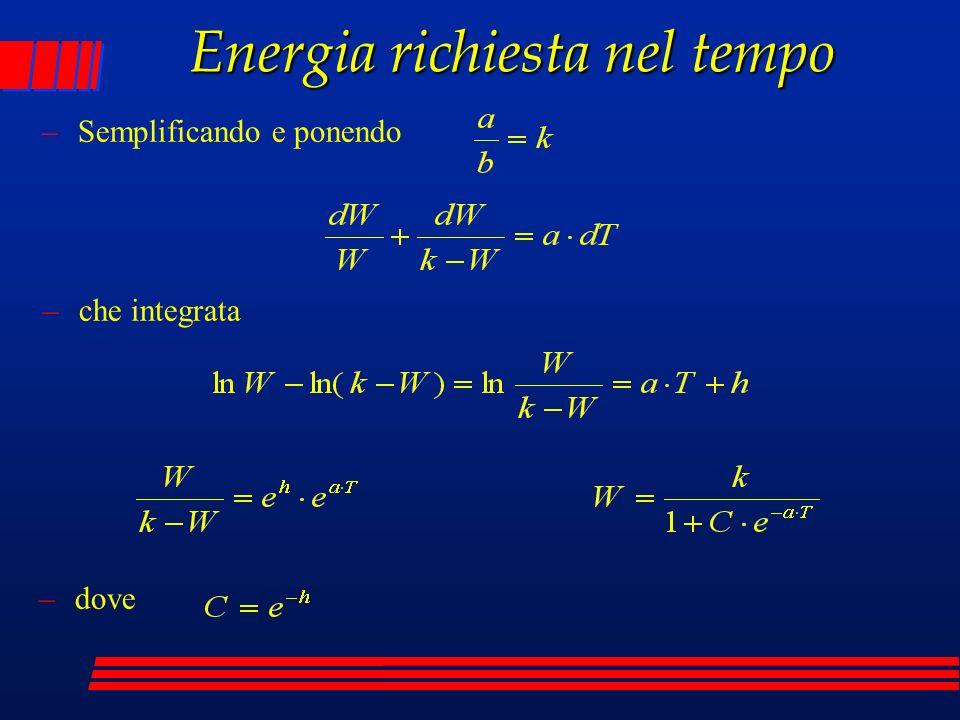 Energia richiesta nel tempo