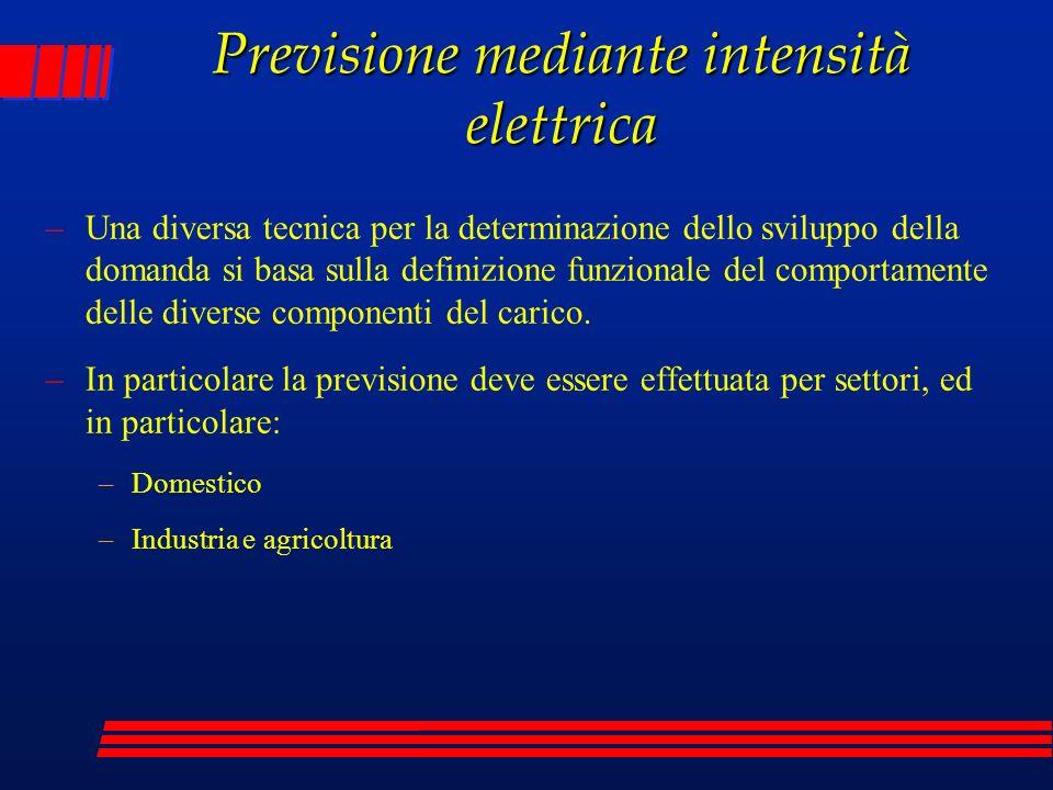 Previsione mediante intensità elettrica