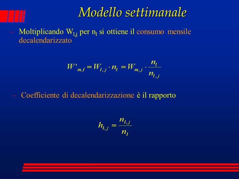 Modello settimanale Moltiplicando Wl,j per nl si ottiene il consumo mensile decalendarizzato.
