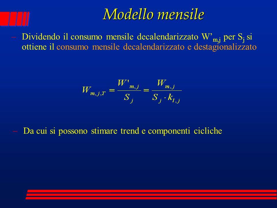 Modello mensile Dividendo il consumo mensile decalendarizzato W'm,j per Sj si ottiene il consumo mensile decalendarizzato e destagionalizzato.