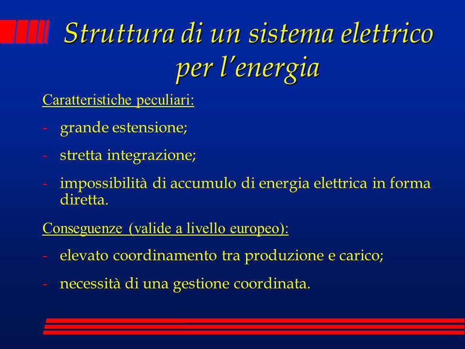 Struttura di un sistema elettrico per l'energia
