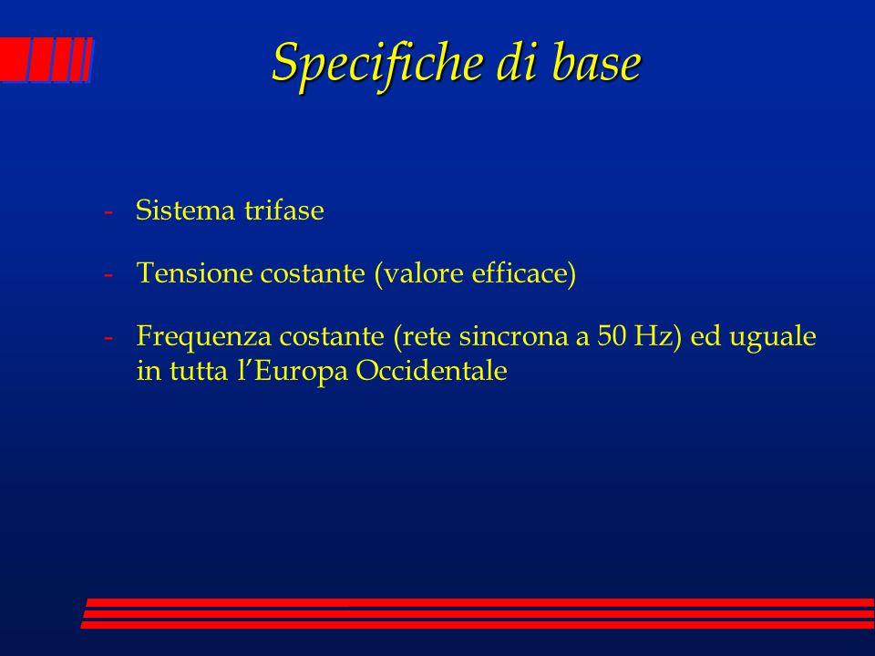 Specifiche di base Sistema trifase Tensione costante (valore efficace)
