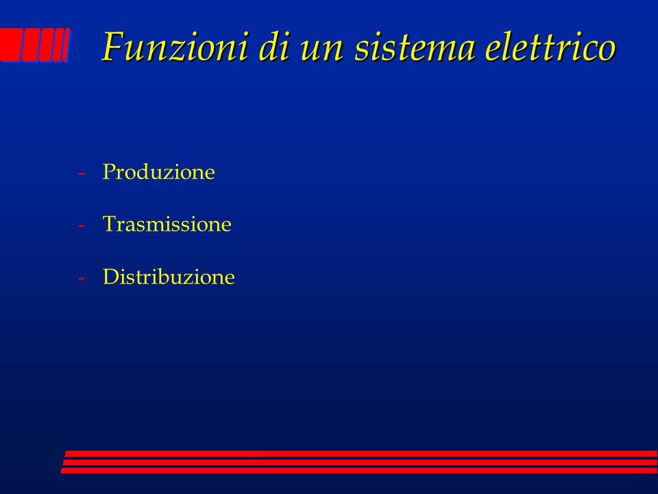 Funzioni di un sistema elettrico