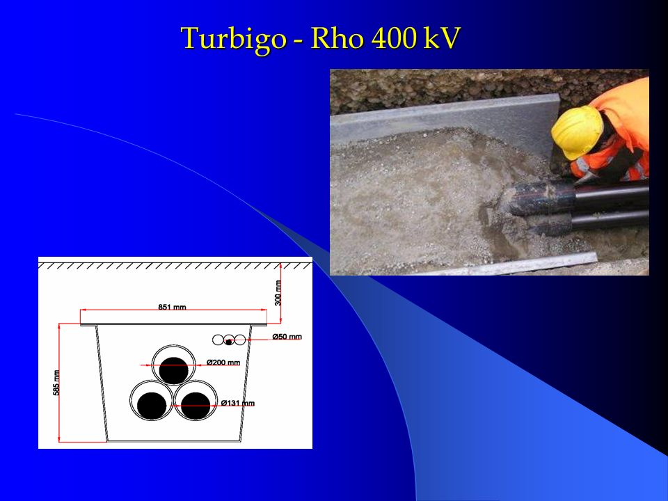 Turbigo - Rho 400 kV