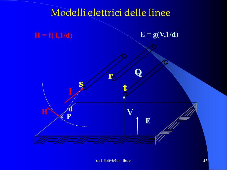 Modelli elettrici delle linee