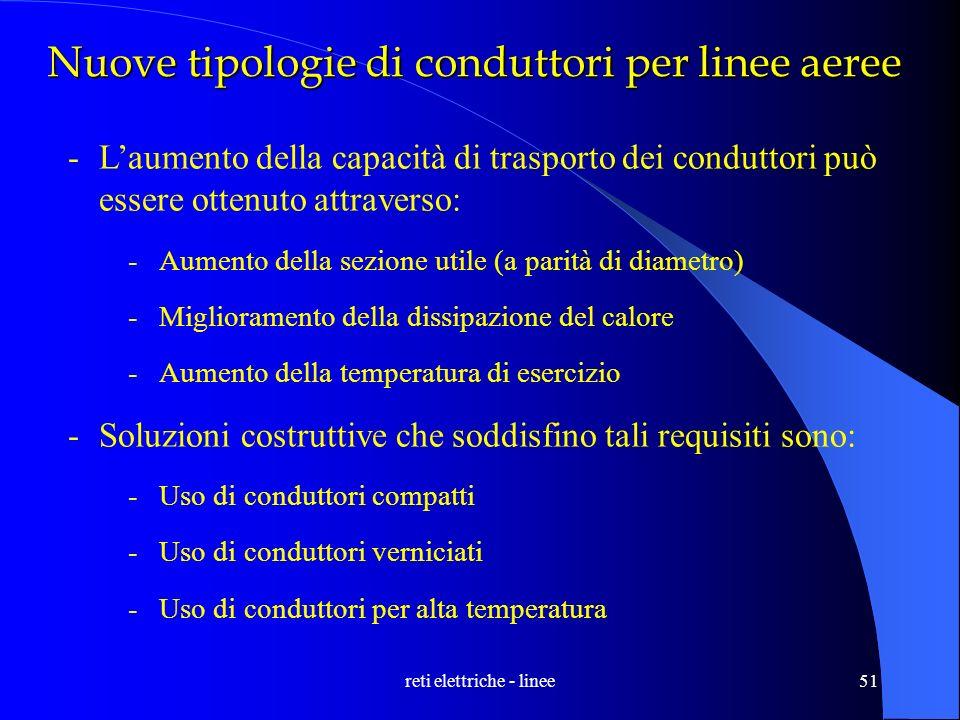 Nuove tipologie di conduttori per linee aeree