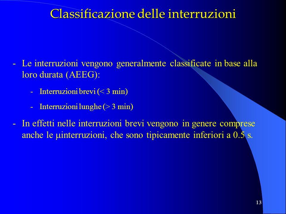 Classificazione delle interruzioni