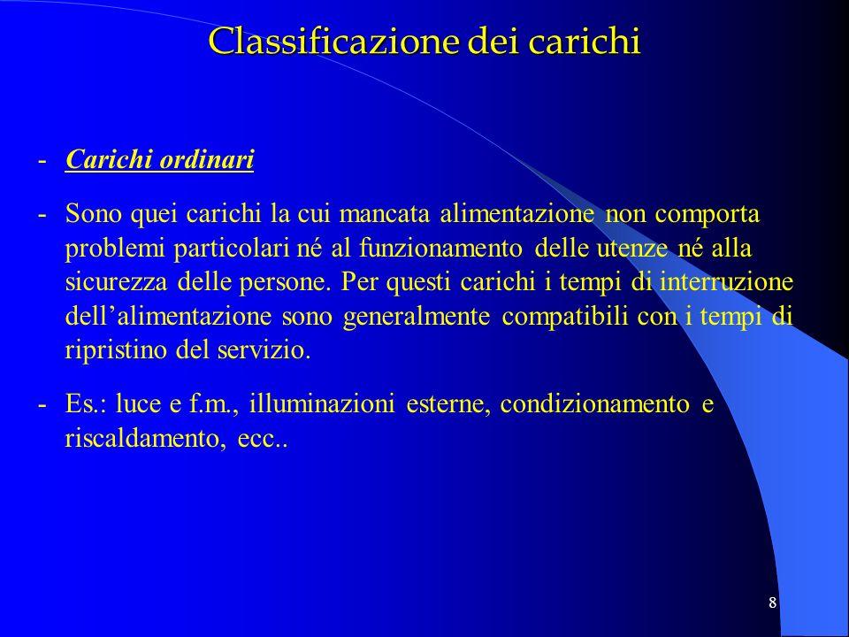 Classificazione dei carichi