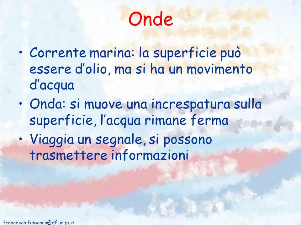 OndeCorrente marina: la superficie può essere d'olio, ma si ha un movimento d'acqua.