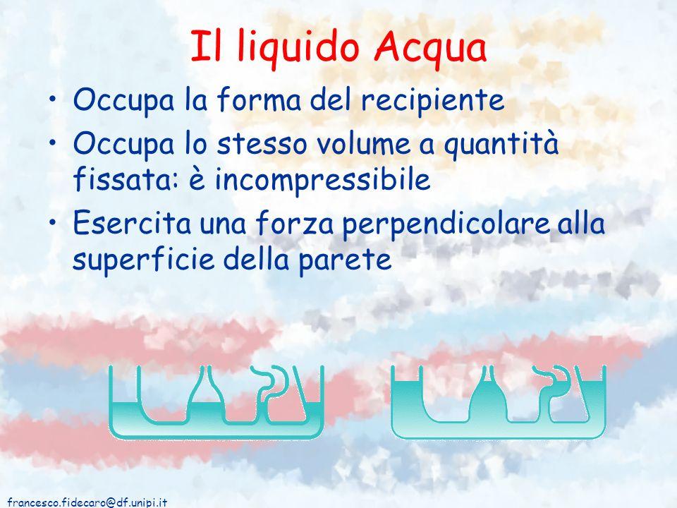 Il liquido Acqua Occupa la forma del recipiente
