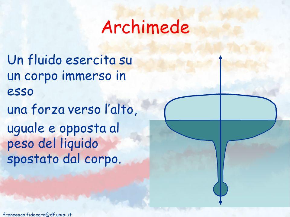 Archimede Un fluido esercita su un corpo immerso in esso