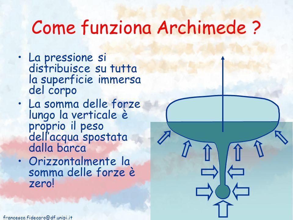 Come funziona Archimede