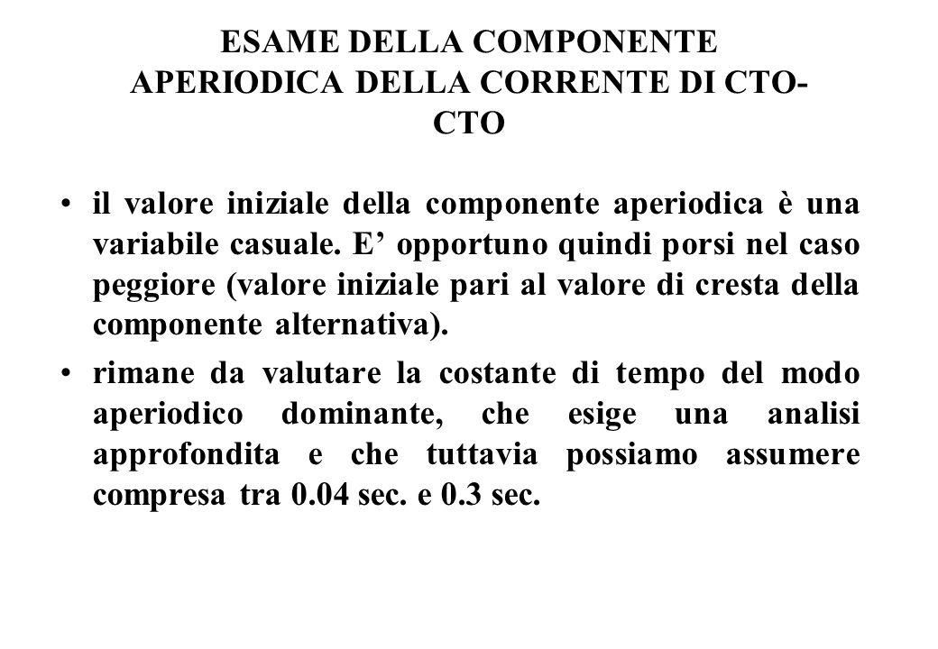 ESAME DELLA COMPONENTE APERIODICA DELLA CORRENTE DI CTO-CTO