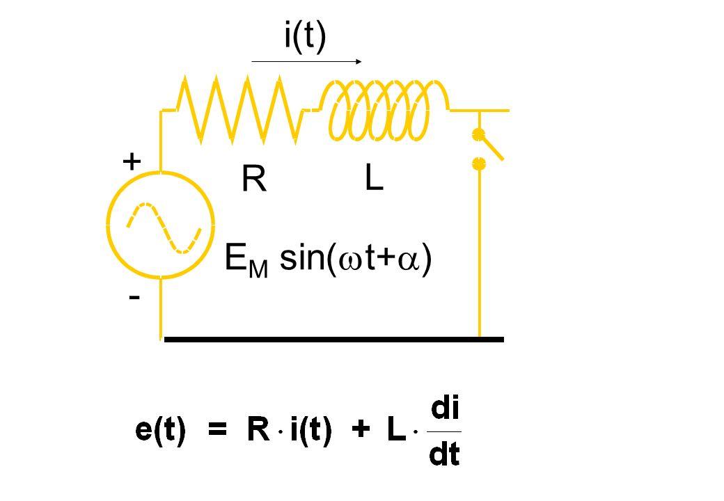 L R + - EM sin(t+) i(t)
