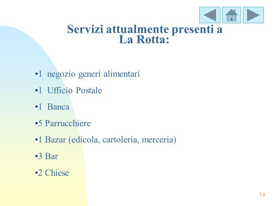 Servizi attualmente presenti a La Rotta: