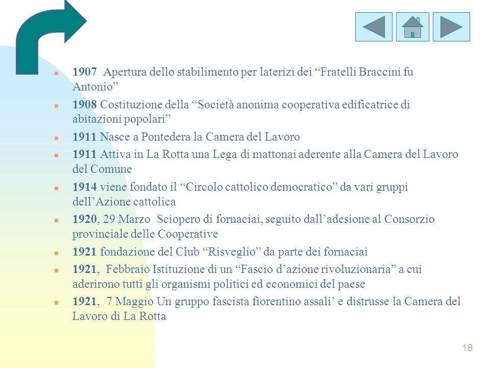 1907 Apertura dello stabilimento per laterizi dei Fratelli Braccini fu Antonio