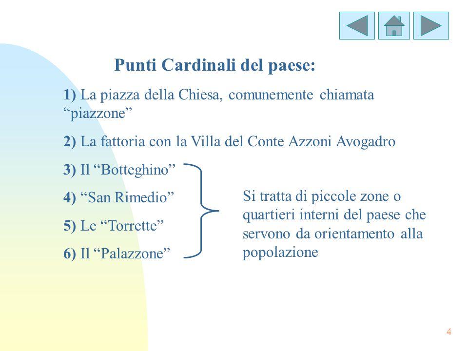 Punti Cardinali del paese: