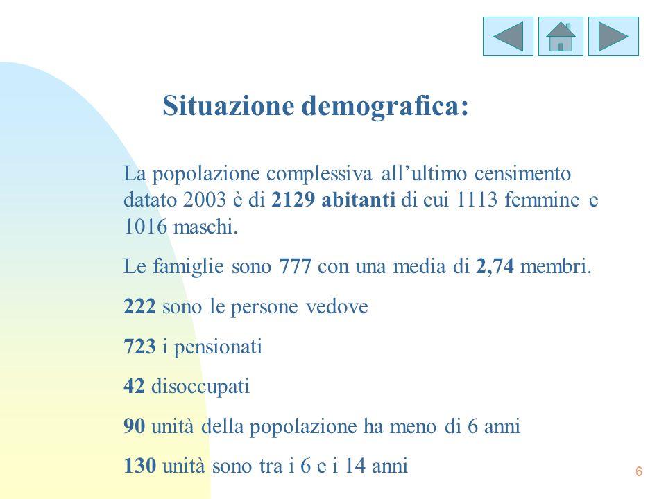 Situazione demografica: