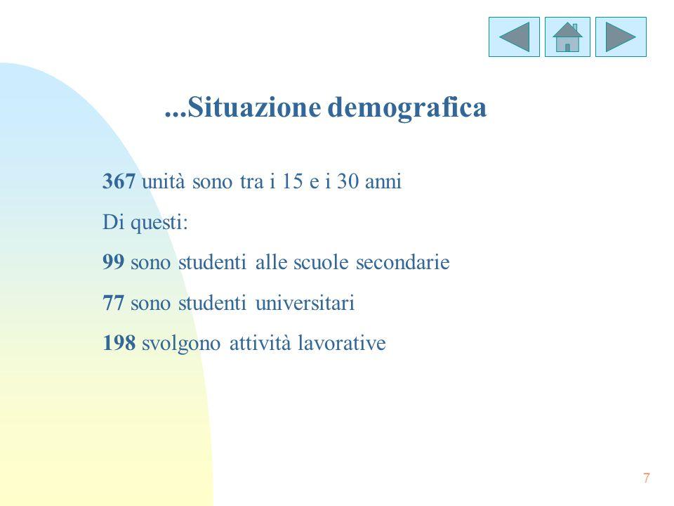 ...Situazione demografica