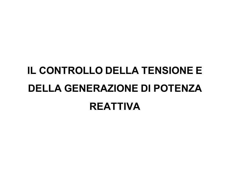 IL CONTROLLO DELLA TENSIONE E DELLA GENERAZIONE DI POTENZA REATTIVA