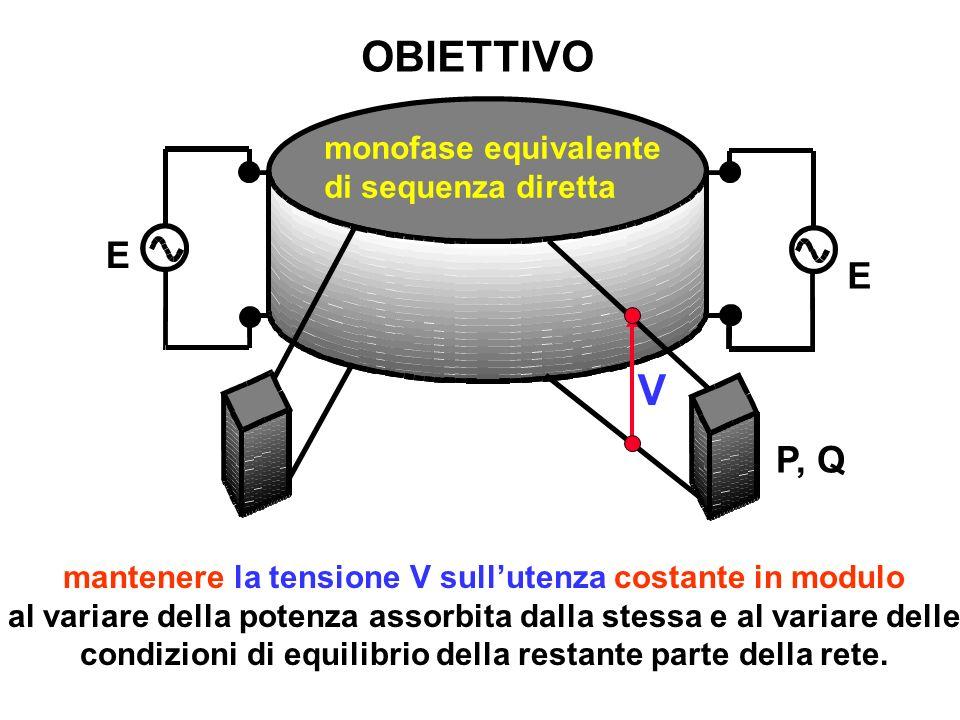 OBIETTIVO V E P, Q monofase equivalente di sequenza diretta