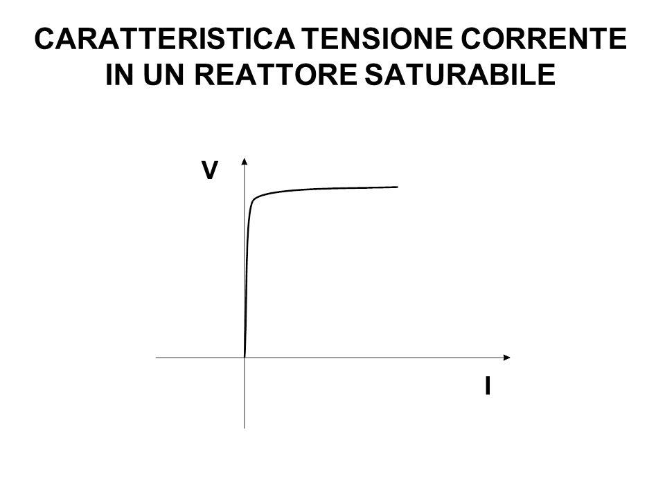 CARATTERISTICA TENSIONE CORRENTE IN UN REATTORE SATURABILE