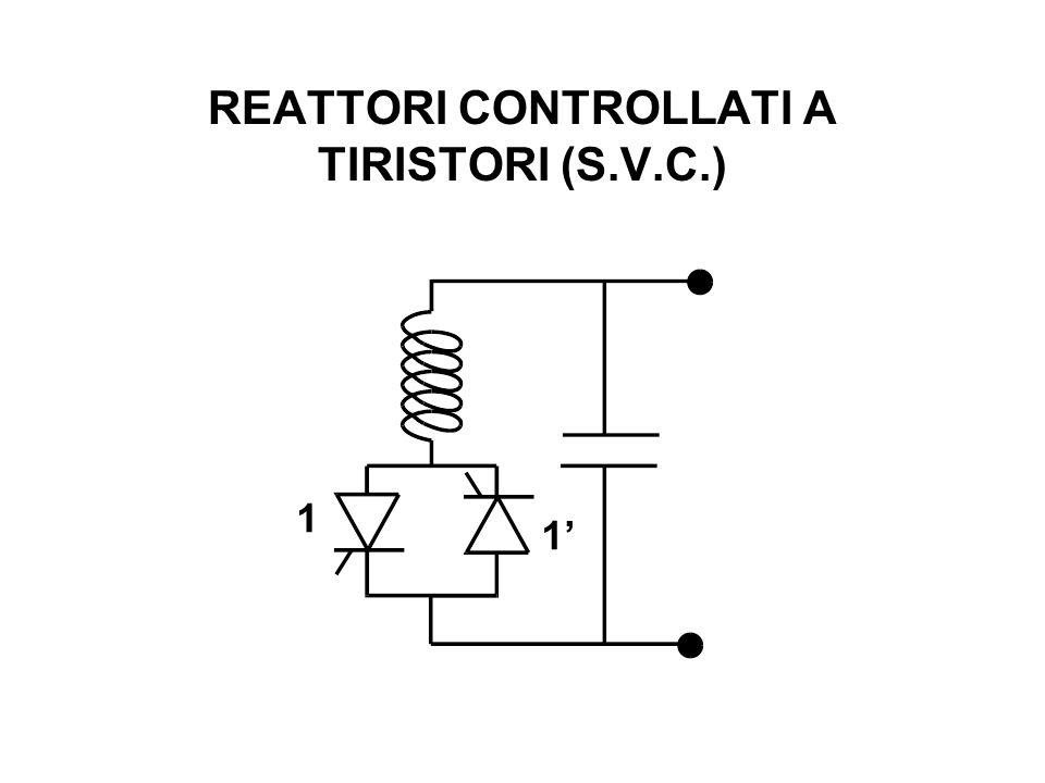 REATTORI CONTROLLATI A TIRISTORI (S.V.C.)