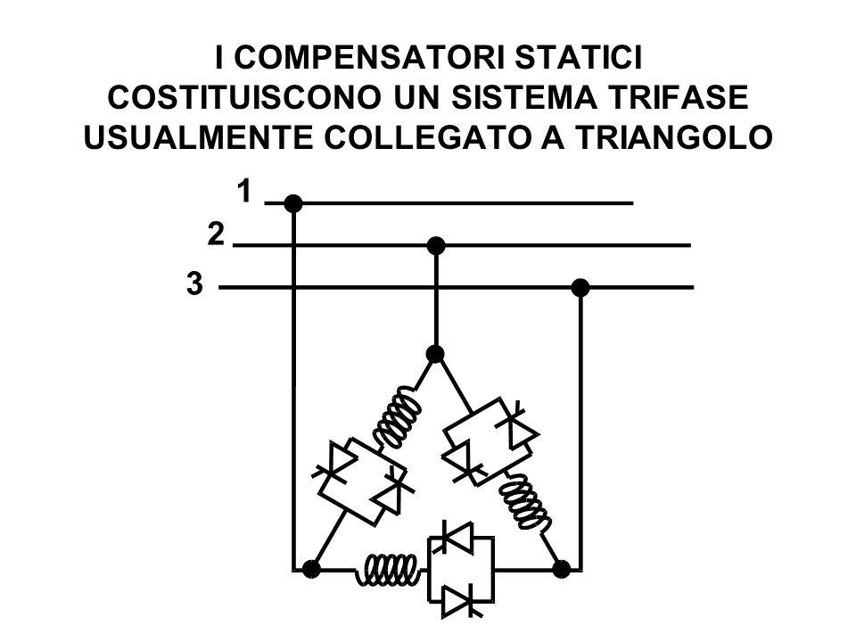 I COMPENSATORI STATICI COSTITUISCONO UN SISTEMA TRIFASE USUALMENTE COLLEGATO A TRIANGOLO