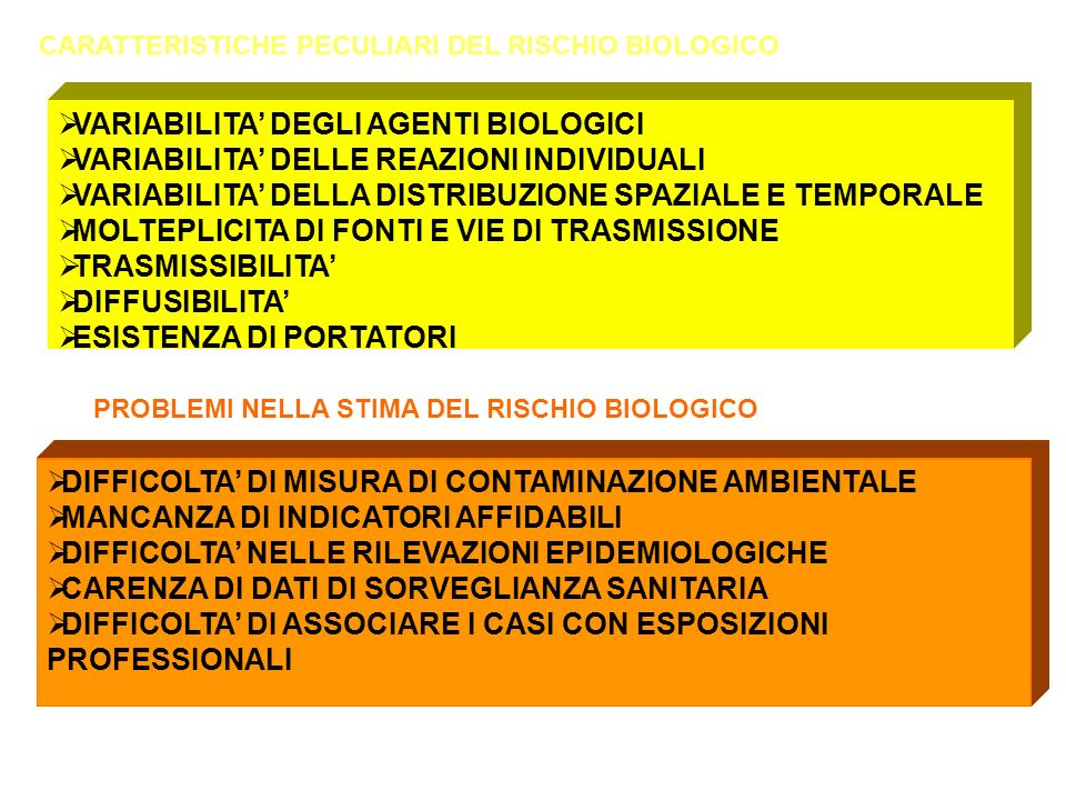 VARIABILITA' DEGLI AGENTI BIOLOGICI